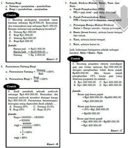 Contoh Soal Ujian Nasional 2019 Matematika SMP/MTs Materi Aritmetika Sosial