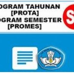 Download Prota Promes KI KD KKM Silabus RPP SD MI Tahun 2020