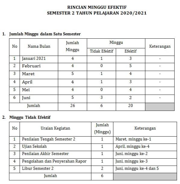 Download Rincian Minggu Efektif Semester 2 Tahun Pelajaran ...