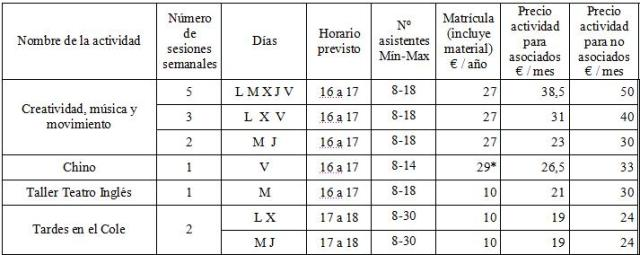 AexSp1inf2013-14