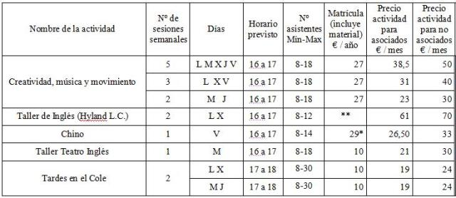AexSp2inf2013-14