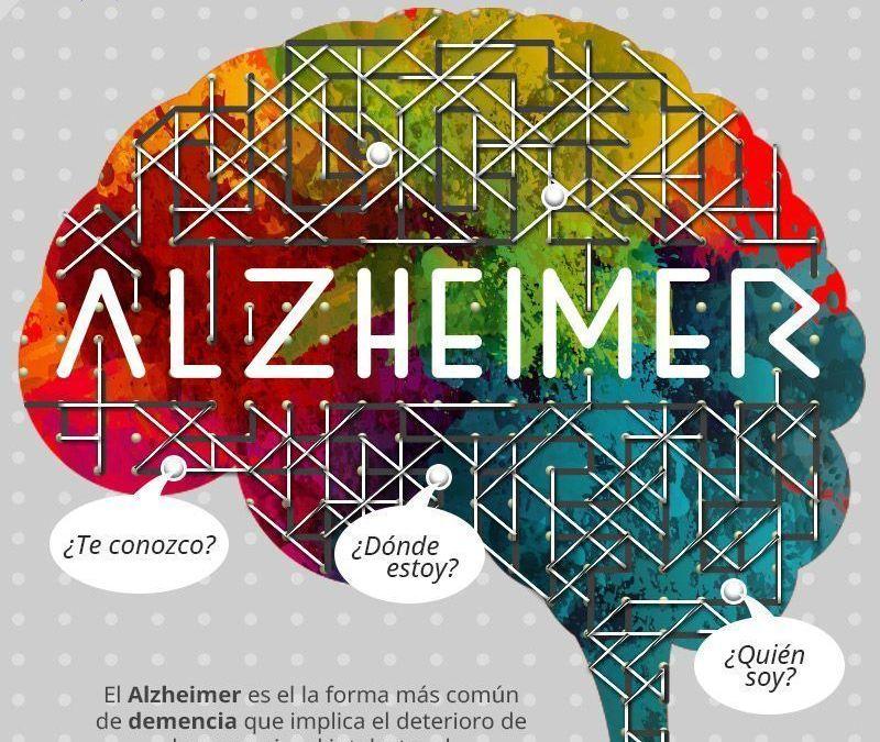 El Alzheimer y la pérdida auditiva.