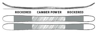 Cam Rock
