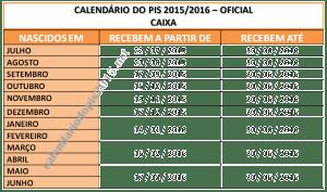Foto: Divulgação (Caixa Econômica)