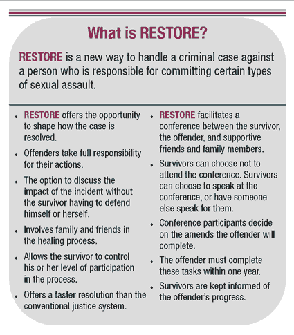 Description of the RESTORE program