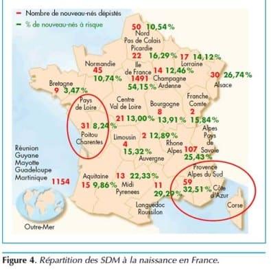 SDM a la naissance en France
