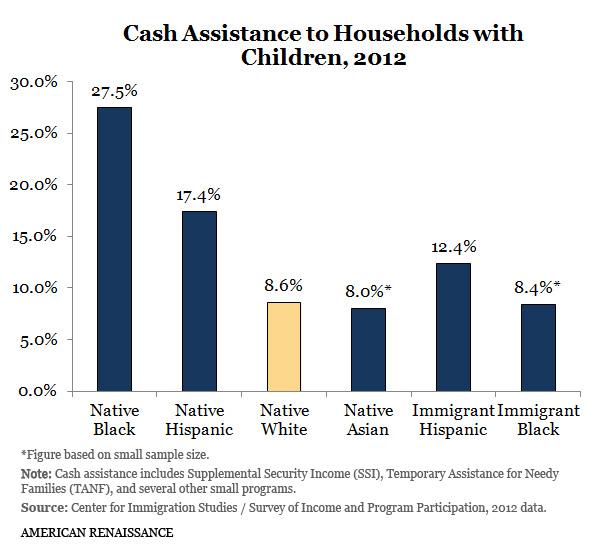 CashAssistanceHouseholdsChildren