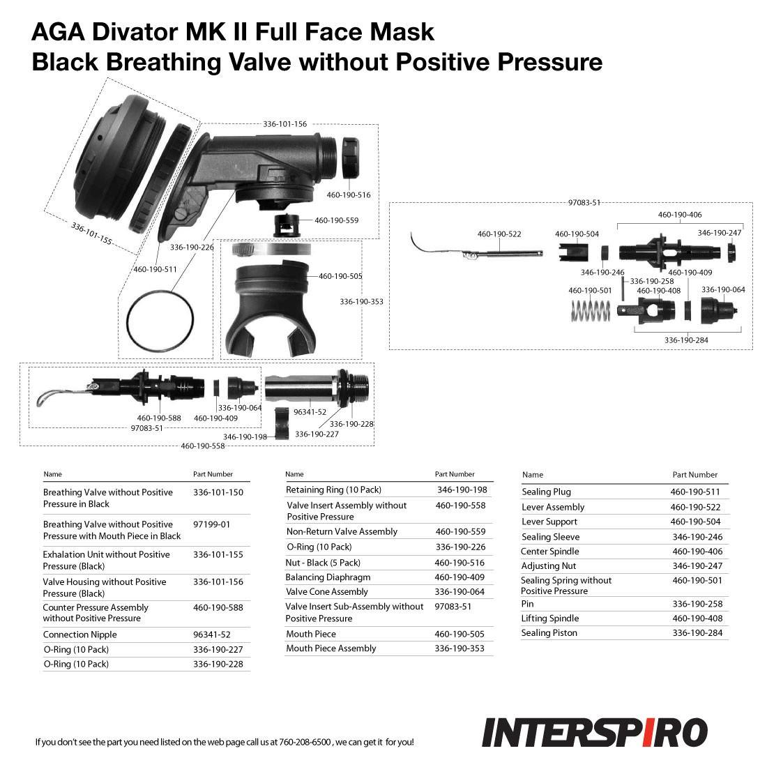 Interspiro Aga Divator Mk Ii Full Face Mask With Demand