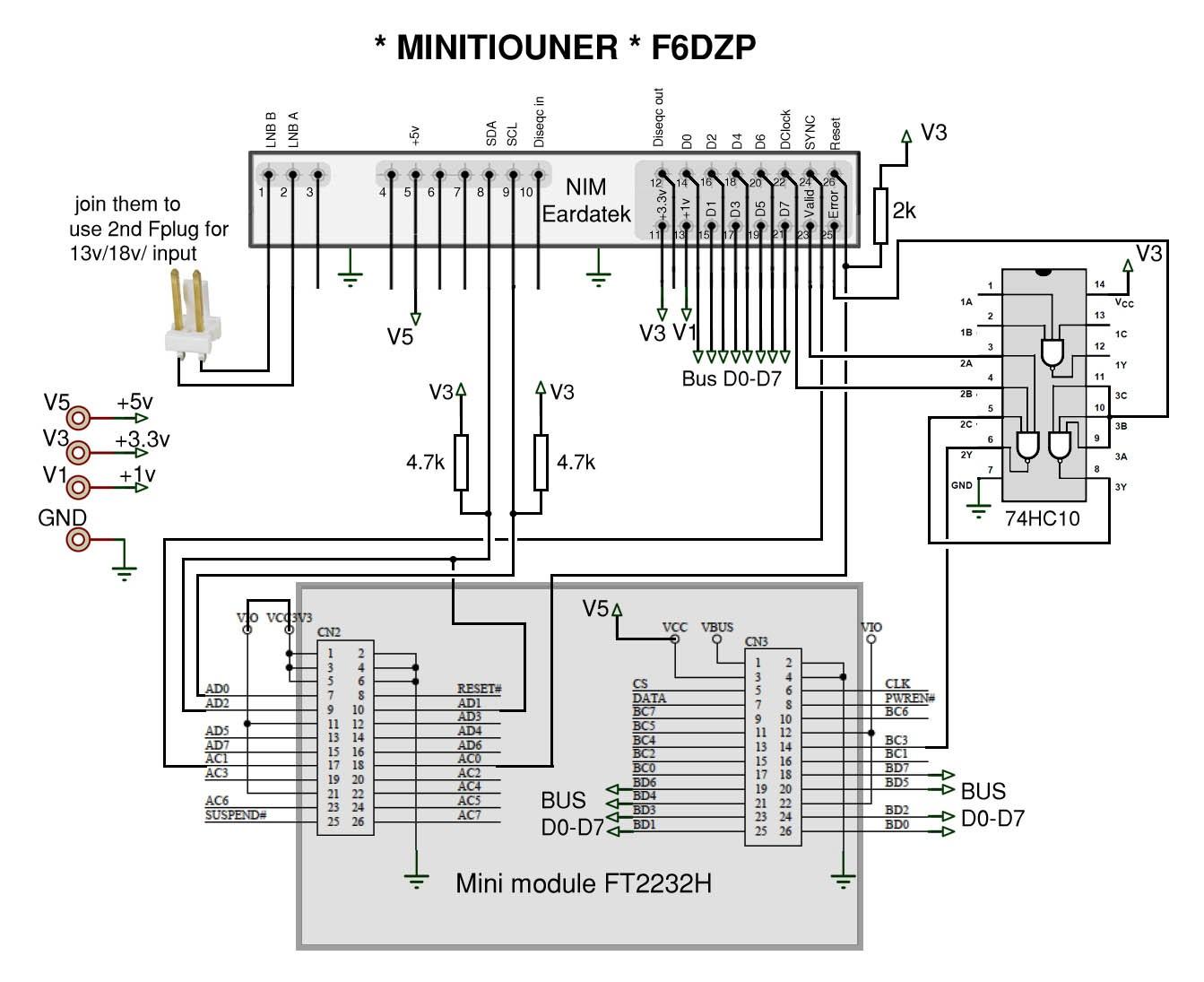 Minitiouner Hardware Amsat On