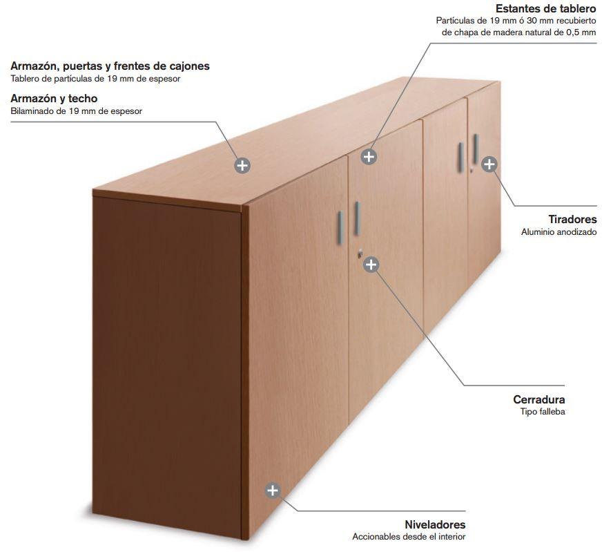 almacenaje barnizado (Caracteristicas)