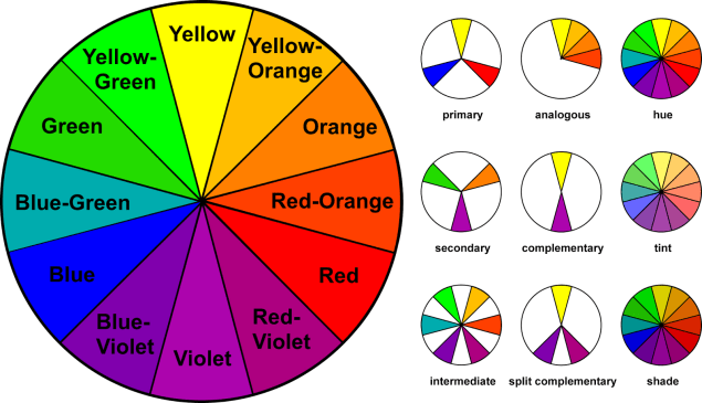 Color Wheel Analysis  The Art of Wearing Hijab Part 2: Abaya Style color wheel
