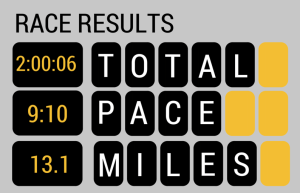 RACE RESULTS (3)