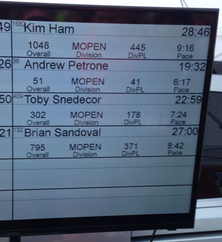 Brian's results on the cool live screen thing at the finish festival.