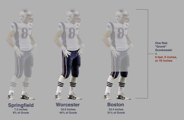 I don't make these things up, I just report them. From http://blog.masslive.com/patriots/2015/01/gronk_snow_winter_storm_juno.html