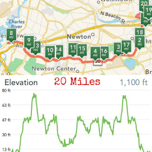 Route and elevation