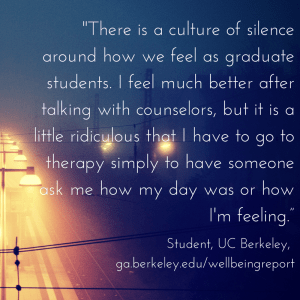 """""""There is a culture of silence around how we feel as graduate students. I feel much better after talking with counselors, but it is a little ridiculous that I have to go to therapy simply to have someone ask me how my day was or how I'm feeling."""" Quote from UC Berkeley Student"""
