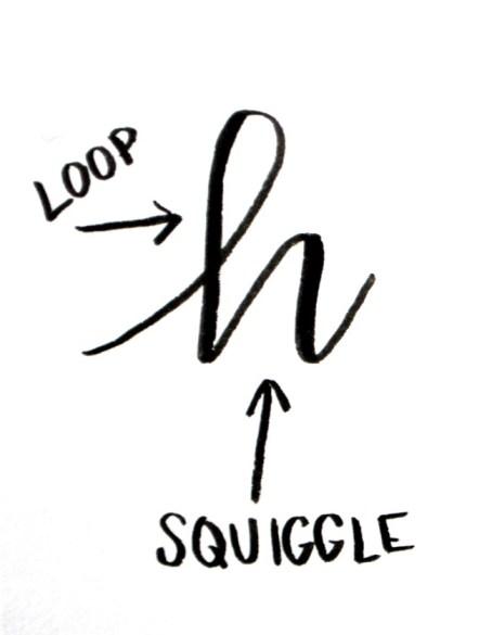 loopingletters3