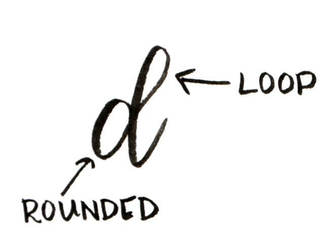 loopingletters5