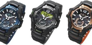 Casio G-Shock GR-B100