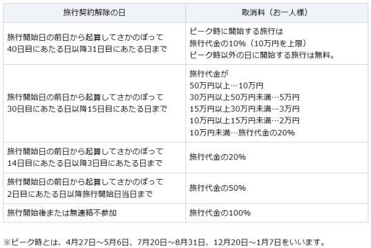 id:jp:20161029185206p:plain