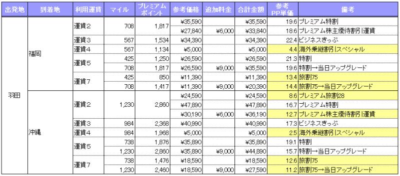id:jp:20161029205234p:plain