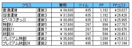 id:jp:20161029225019p:plain