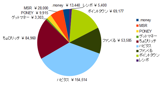 id:jp:20161218221133p:plain