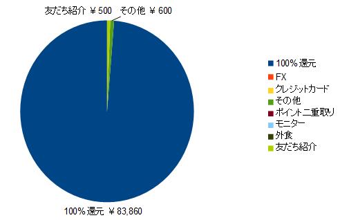 id:jp:20161219233042p:plain