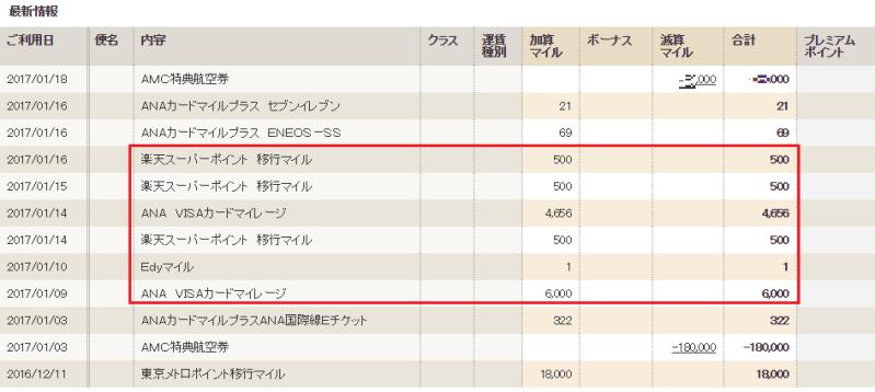 id:jp:20170207231717p:plain