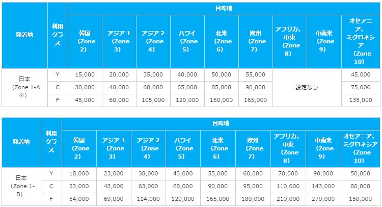 id:jp:20170312161548p:plain