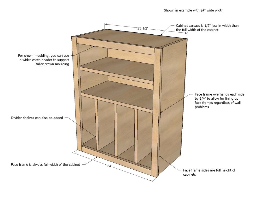 Kitchen Cabinet Carcase Design