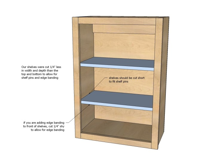 How to build wall cabinets with kreg jig for Build kitchen cabinets with kreg