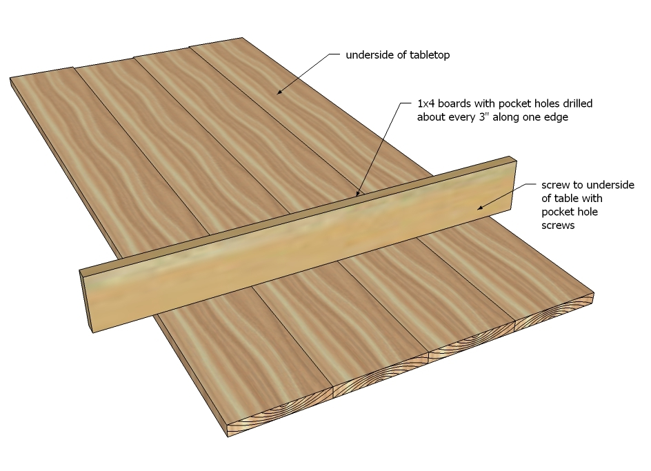 Ana White 10 Tips For Building Tabletops DIY Projects