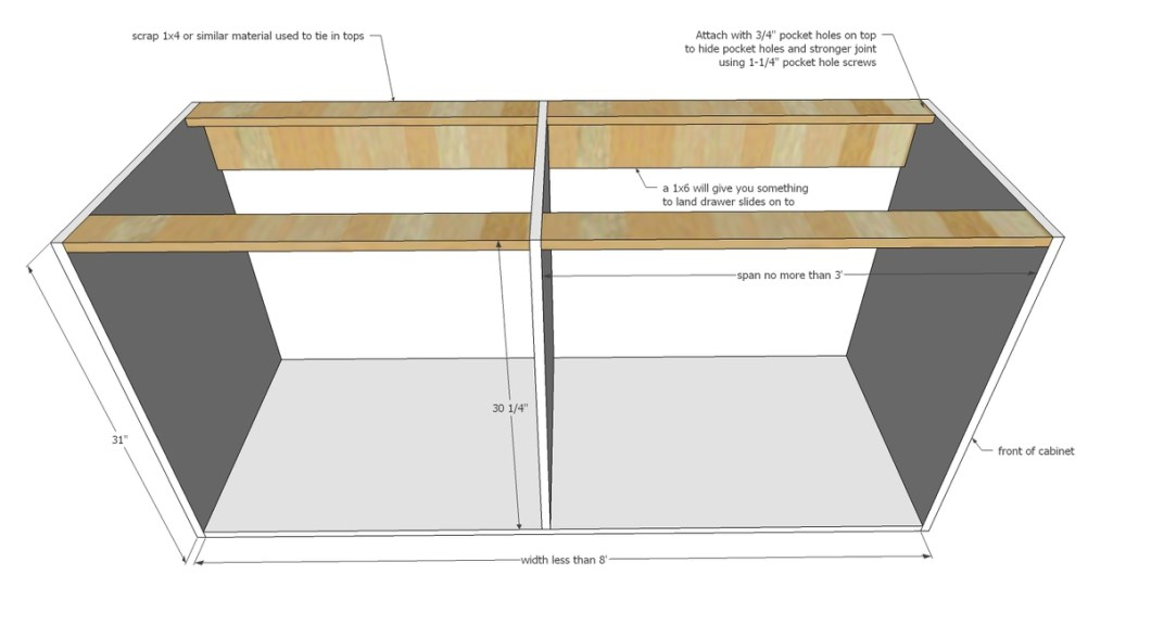 Cabinet carcass joinery bar cabinet for Kitchen cabinet carcass