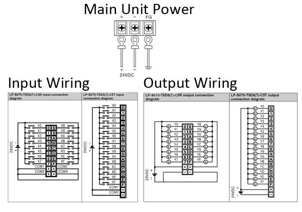 wiring diagram plc pdf wiring image wiring diagram plc wiring tutorial plc image wiring diagram on wiring diagram plc pdf
