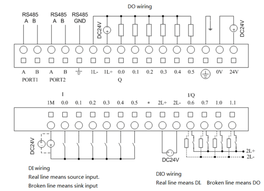 Kinco K2 PLC Wiring Diagram (500x400)?resize\\\\\\\\\\\\\\\=542%2C391 1746 ob16 wiring diagram pinout diagrams, internet of things 1746 ob16 wiring diagram at bayanpartner.co