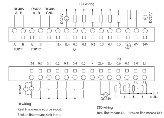 Kinco K2 PLC Wiring Diagram (500x400)?resize=542%2C391 100 [ wiring diagram plc mitsubishi ] motor inverter wiring mitsubishi plc wiring diagram at reclaimingppi.co