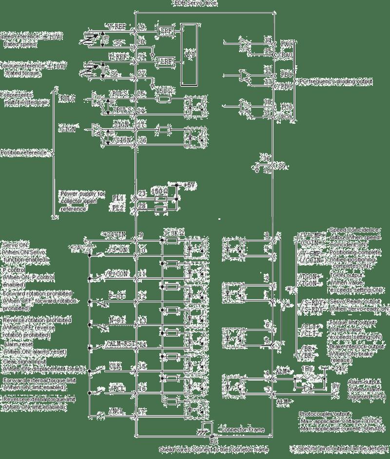 Ac Servo Motor Winding Diagram | Wajimotor.co on