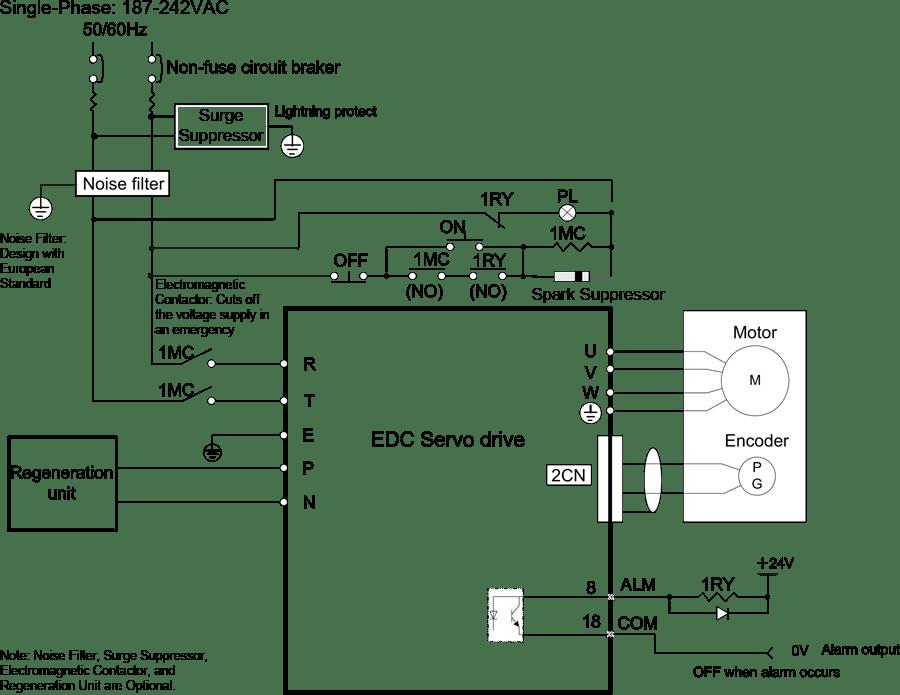 EDC Series Wiring Diagram(10x7)?resize=665%2C514 airtronics servo wiring diagram futaba servo wiring, hitec servo futaba s3003 wiring diagram at bayanpartner.co