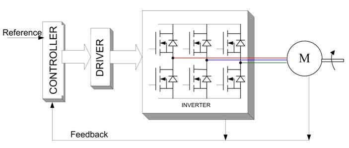 various dc motor wiring diagram. wiring diagram images database, Wiring diagram
