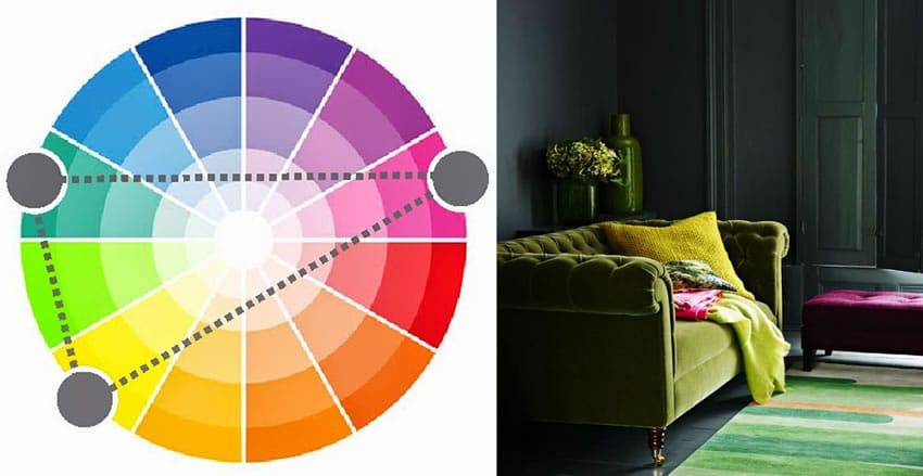 Συνδυασμοί Χρωμάτων για την Ιδανική Ανακαίνιση Σπιτιού