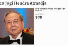 Orang Terkaya di Indonesia, Jogi Hendra Atmadja