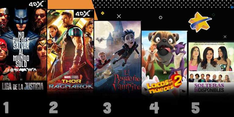 CINEX_TOP5_20Nov