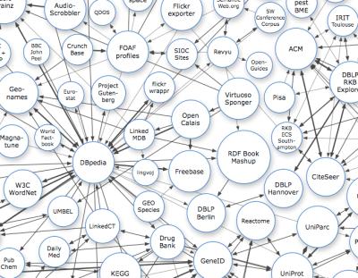¿Por qué aún no se ha desplegado la Web Semántica?