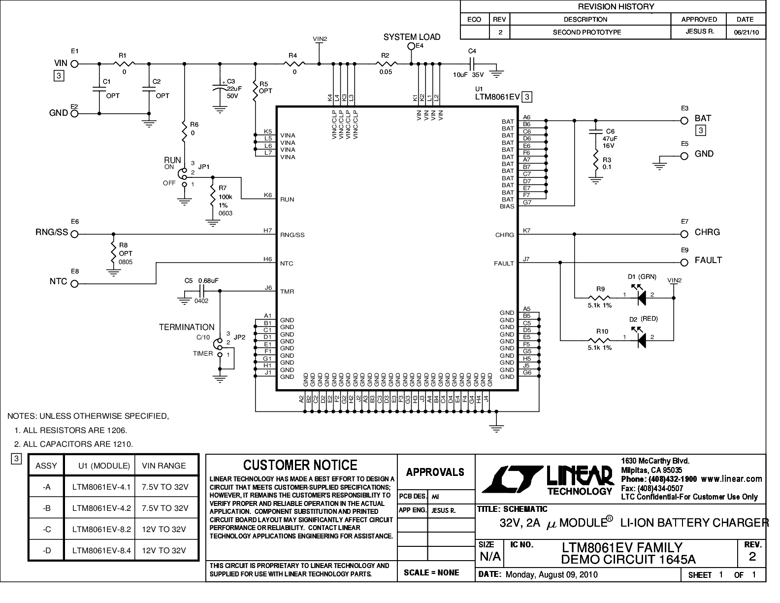 Ltm Datasheet And Product Info