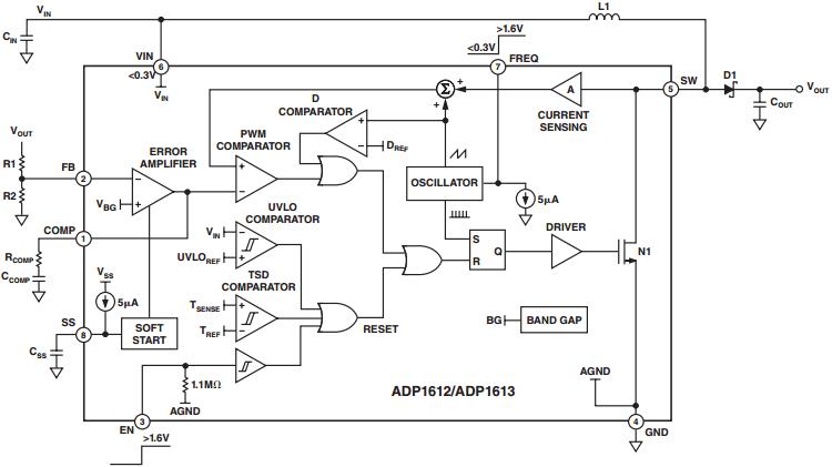 Understanding How a Voltage Regulator Works   Analog Devices