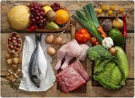 Photo of ما هو نظام باليو الغذائي ؟