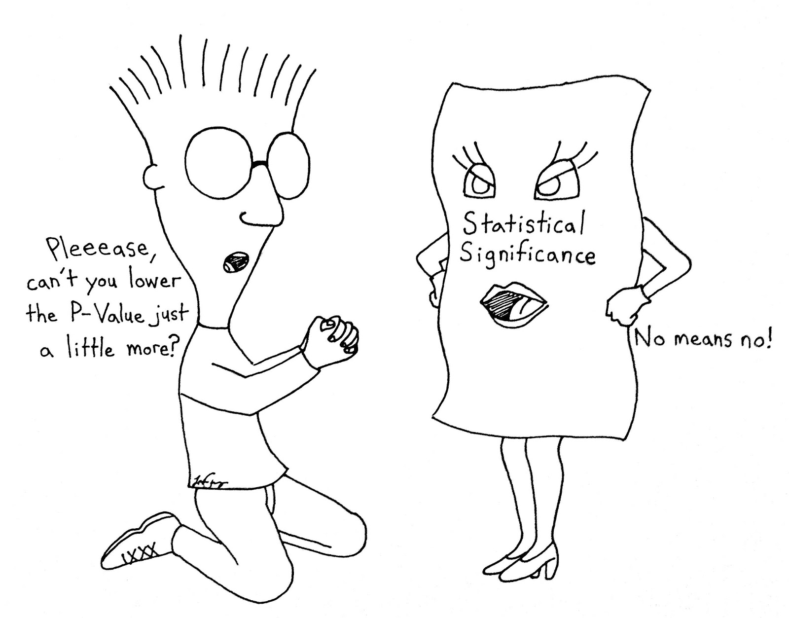 Beware Of Statistical Significance What The P Value Really Tells Us