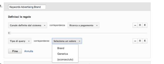 Creazione canale brand