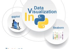 9 popular ways to perform Data Visualization in Python